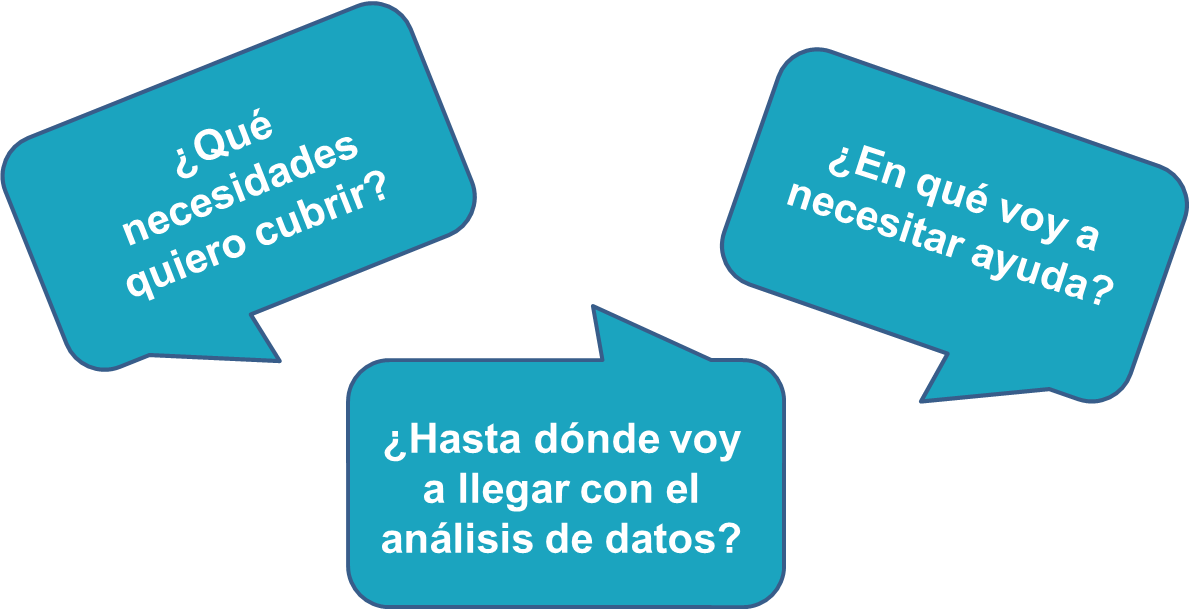 Analisis de datos - preguntas.png