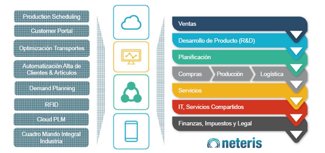 Conclusiones_evento_industria_4.0.png