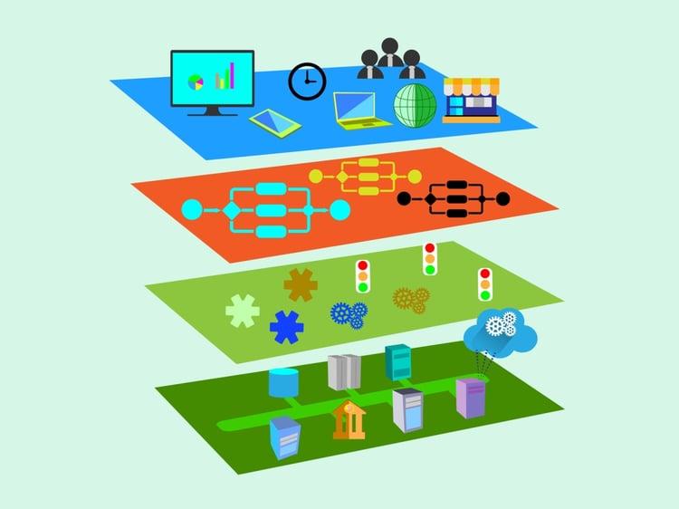 industria 4.0, transformacion digital, digitalizacion, sistema erp, aplicaciones tecnologicas, industria inteligente, fabrica inteligente, soluciones tecnológicas, cadena de suministro, neteris, stepforward