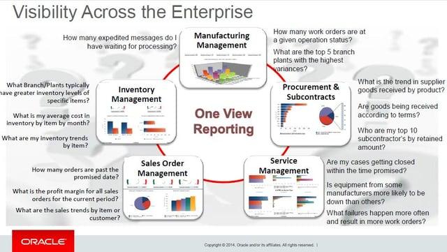 JD Edwards Enterprise OneView, productividad, rendimiento, aplicaciones moviles, movilidad, jd edwards, erp, oracle, neteris