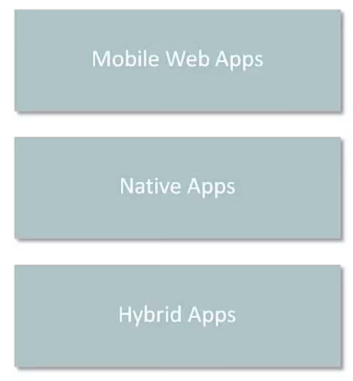 Movilidad_Neteris_-_Aplicaciones_moviles_-_Mobile_apps_-_framework_hibrido_4.png