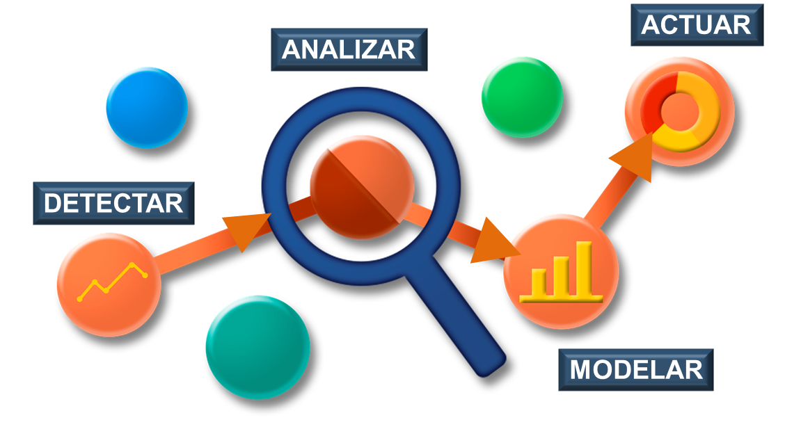 Roadmap analytics.png