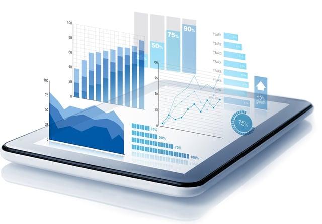 pbcs, presupuestación, planning en la nube, análisis financiero, planificación financiera, soluciones de presupuestación