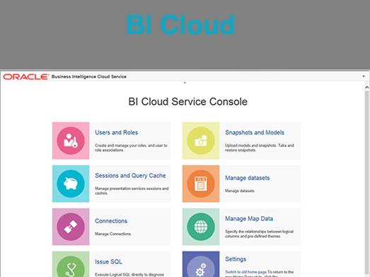 bi cloud.png