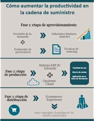 cadena de suministro - infografía.jpg