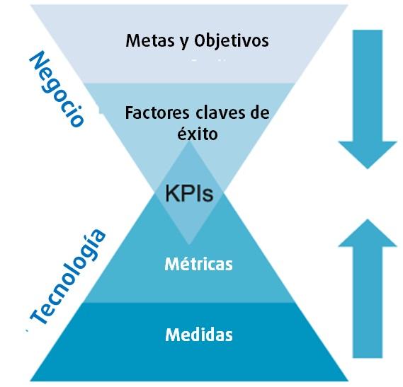 negocio_y_tecnologia_neteris.jpg