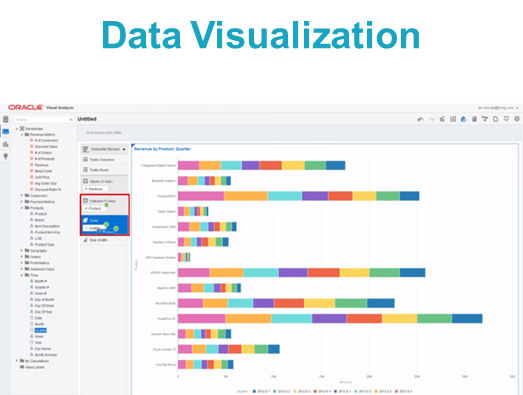 oracle data visualization.png