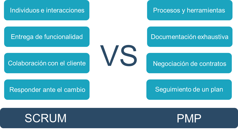 scrum vs pmp.png