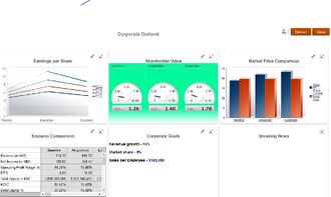 Proceso de planificacion, ,OPEX en CLOUD, Aplicaciones moviles, KPI, Planning en la nube, StepForward, Neteris, Entorno cloud, ventajas de la nube, planificacion financiera