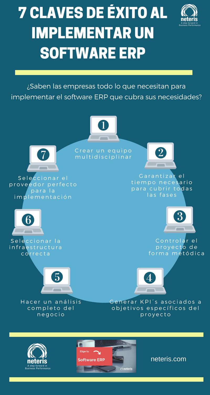 Infografía - software erp 7 claves