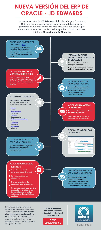 Infografia_ERP_JD_Edwards_9.2_10_ventajas_DEF.png