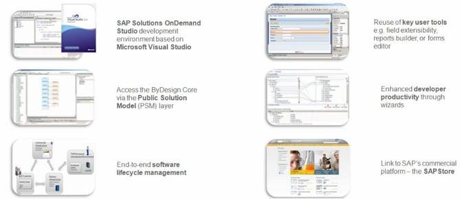 SAP Cloud Application Studio