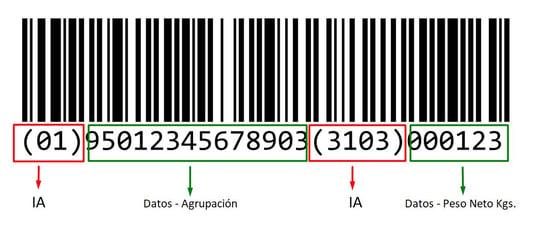 codigo de barras - significado