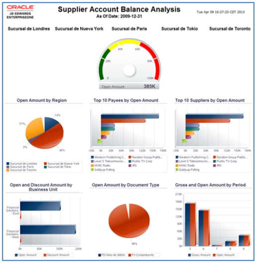 one view reporting jd edwards