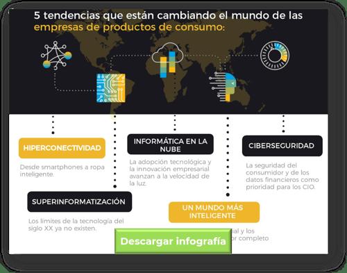 infografia empresas de consumo