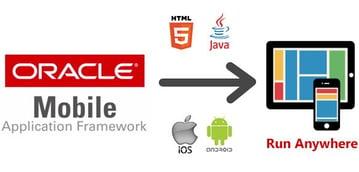 mobile application framework, movilidad, aplicaciones moviles, jd edwards, oracle, neteris