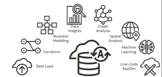 oracle autonomous datawarehouse-1