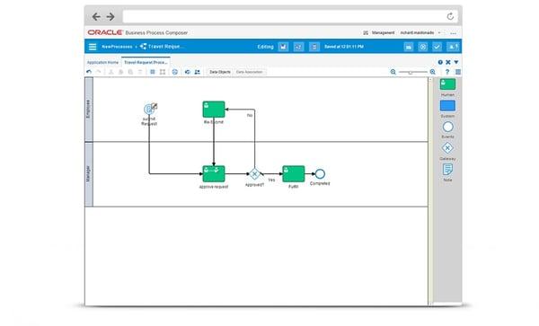 oracle integration cloud process builder