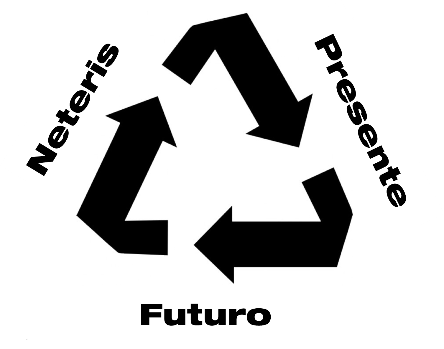 presente futuro neteris