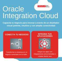 info.neteris.comhs-fshubfsINFOGRAFIASInfografía - Oracle Cloud Integration cortada-2