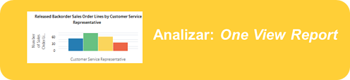 ux one analizar one view