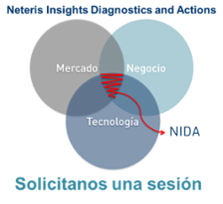 nida, neteris insights diagnostics and actions,